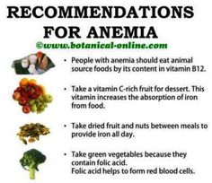 Anemia recommedations iron food sources vitamin c folic acid Vegetarian Meal Prep, Ovo Vegetarian, Vegetarian Recipes, Healthy Recipes, Meal Recipes, Anemia Diet, Food For Anemia, Foods With Iron, Iron Rich Foods