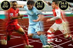 Premier League:Sterling, Aguero, Sanchez, Costa iyo Shaw Waa Kuwa Ugu Orodka Badan Kooxahooda