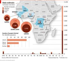 Ebola in graphics: The toll of a tragedy | The Economist