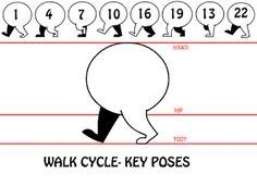 -------Jacob Romeo EDU Animation : Walk Cycles