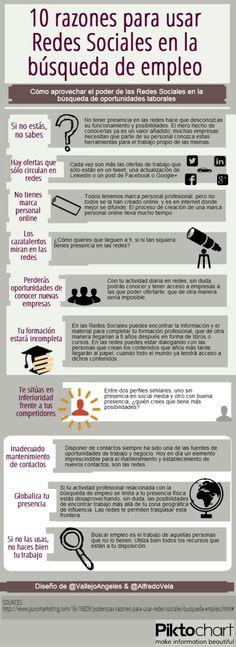 10 razones para usar las redes sociales en la búsqueda de empleo