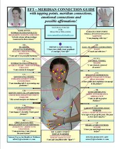 EFT Tapping in Las Vegas provides chronic pain relief and emotional stress relief using Emotional Freedom Techniques Las Vegas style. Resume a pain free and satisfying stress free life once again by calling Kris right now to schedule at Alternative Health, Alternative Medicine, Eft Tapping, Acupressure Points, Acupressure Therapy, Holistic Healing, Massage Therapy, Ayurveda, Eft Technique