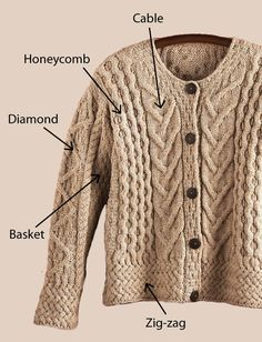 The patterns on an Aran sweater all have a hidden meaning.