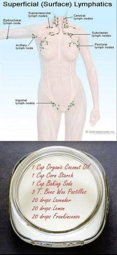 Make Your Own {Breast Cancer Awareness} Deodorant!
