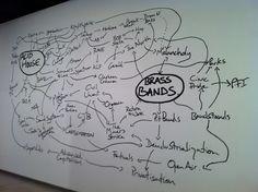 Acid Brass - Jeremy Deller (Hayward Gallery)