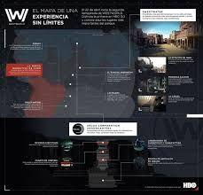 Resultado de imagen de delos westworld mapa