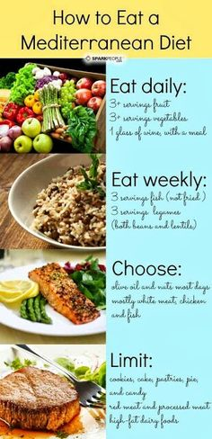 And a glass of wine daily!!!! Yes!!!!!!  How to Eat a Mediterranean Diet http://www.healthy-diet-plan.net/