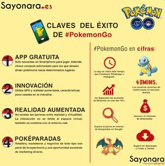 Claves del Éxito de Pokemon Go  #MarketingDigital #Marketing #Tech #Infografia