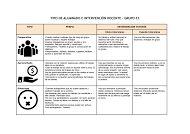 Documentos con las tipologías de alumnos en red, consensuadas por los integrantes de los grupos E1-E5 de #Tutor_INTEF.
