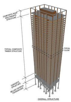 While interest in tall timber buildings continues to grow, there still remains one obvious concern: combustibility. Timber Walls, Timber House, Timber Structure, Concrete Structure, Building Systems, Building Structure, Wooden Skyscraper, Vertical City, Wooden Facade