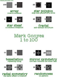 Mark Gonyea is an artist and graphic designer who recently crowd-funded an inventive and elegant series of 100-charts. The artwork caught my eye because the patterns were both adventurous and algebraic. Want to borrow my math goggles? Go on a scavenger hunt within the posters to find these mathematical structures:  Arrays; Star sheafs and star polygons; Fractals; Tessellations; Mirror and radial symmetry; Randomness