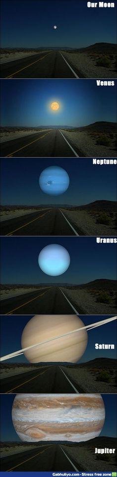 Cómo veríamos los planetas si estuvieran a la distancia de la Luna