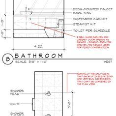 Window Details Architectural Graphics Standards Details Pinterest Construction Drawings