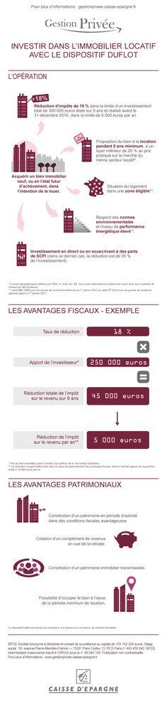 Gestion Privée - Investir dans l'immobilier locatif avec le dispositif Duflot.