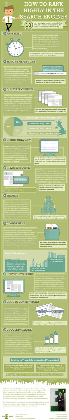 How to Rank Highly in the Search Engines #seo #infographic