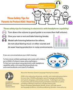 After unwrapping your new headphones and iPods... here are Three Safety Tips for Parents to Protect Kids' Hearing.  Please repin!