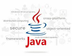 Java Software Development Skills Focus on Growth Know more at our blog