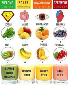 Korzyści picia kolorowych smoothie ❤️ ☝️Wszystkie grafiki do wydruku na lodówkę znajdują się link w BIO 🥕 Pomarańczowy = beta-karoten,…