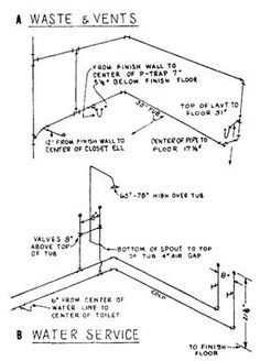 This roughin plumbing diagram shows exactly what the