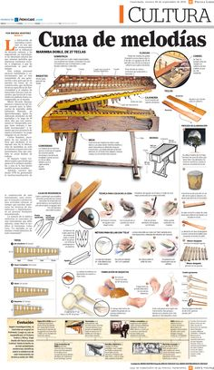 The Marimba, by Benildo Concoguá Gutiérrez (Guatemala)
