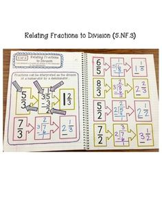 Fractions as Division - Common Core Interactive Math Notebook- Fractions Edition for Grade at Create●Teach●Share Interactive Math Journals, Math Notebooks, Math Resources, Math Activities, Homeschool Math, Homeschooling, Fifth Grade Math, Math School, Math Classroom