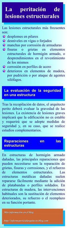 Arquitecto Daniel Trujillano http://www.arquitectotrujillano.com/periciales/home.html Informes periciales relacionados con la edificación
