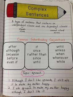 Simple, Compound, and Complex Sentences (Grades 4-6)