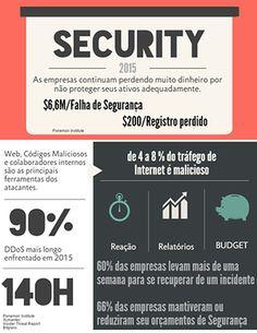 Cybersecurity - Desafios para 2016