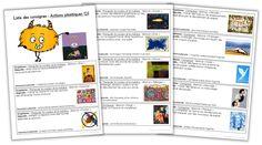 Actions plastiques GS - Consignes à coller - Journal de bord d'une instit' débutante