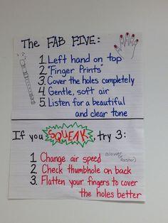 Elementary Music Classroom Elementary Music Music.  Recorder Strategies Anchor Chart