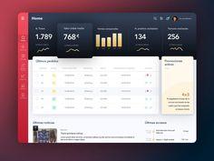Best Website Dashboard UI Examples for Design Inspiration— Dashboard Mobile, Kpi Dashboard, Digital Dashboard, Dashboard Design, Dashboard Interface, Wireframe Design, Web Ui Design, Flat Design, Excel Tips