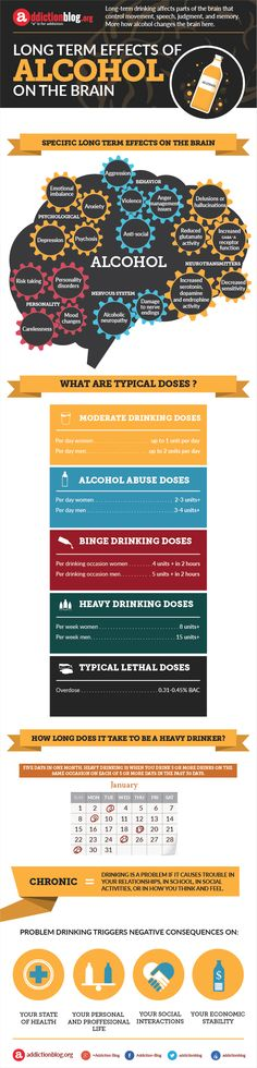 brain effects from prolonged alcohol abuse (INFOGRAPHIC) Alcohol abuse comes with long-term consequences. Both on the body and the brain.Alcohol abuse comes with long-term consequences. Both on the body and the brain. Substance Abuse Counseling, Effects Of Alcohol, Alcohol Is A Drug, Stress, Addiction Recovery, Addiction Quotes, Brain Health, Mental Health, Useful Life Hacks