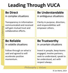 VUCA Times Call for DURT Leaders