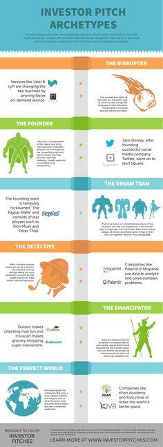 Infografía: Los 6 tipos de startups que pueden interesar a un inversor