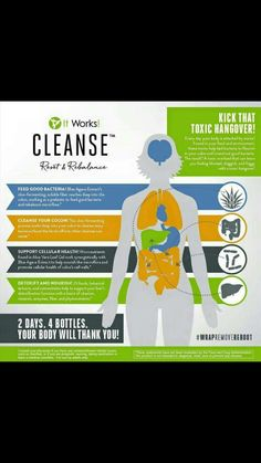 Want to know more? Go check my website: http://mandywrapstexas.itworks.com and leave me a message!