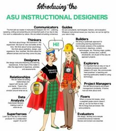 I need share this with my family- they don't understand what I do. What An Instructional Designer Do? Infographic