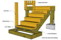 Install Stair Railing - New Ideas Exterior Stair Railing, Outdoor Stair Railing, Patio Stairs, Deck Railings, Railing Ideas, Outside Stairs, Terrasse Design, Escalier Design, Deck Steps