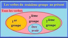 Conjugaison française CE2 : (7/10) Les verbes du troisième groupe au présent