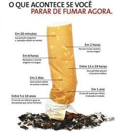 O que acontece se parar de fumar agora