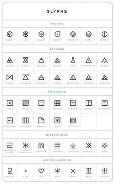 Als Melhores Tattoos de Pet - diy tattoo images - Tatouage Geometric Tattoo Meaning, Small Geometric Tattoo, Triangle Meaning, Geometric Sleeve, Geometric Symbols, Aztec Symbols, Minimalist Tattoo Meaning, Simple Geometric Designs, Geometric Logo