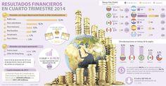 Colombia sigue siendo un buen destino de inversión a pesar del difícil año 2014