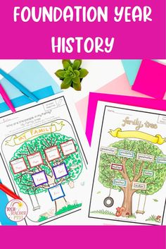 If you want to save time on your History planning, then this thorough pack will provide you with all the resources you need to teach Foundation Year HASS with ease. Closely aligned to the ACARA knowledge and Understanding, each activity has been differentiated to make planning for your students so much easier. Step-by-step instructions will guide you through the curriculum, making your lesson planning so easy. Unit Plan, Australian Curriculum, Lesson Planning, Social Science, Step By Step Instructions, Teaching Resources, Teacher Pay Teachers, Foundation, Students