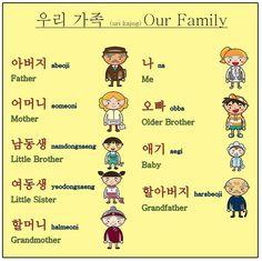 My Korean Learning Adventures Korean Slang, Korean Phrases, Korean Quotes, Korean Words Learning, Korean Language Learning, Learn To Speak Korean, Learn Hangul, Korean Writing, Learn Another Language