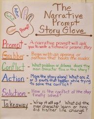 The narrative prompt story glove