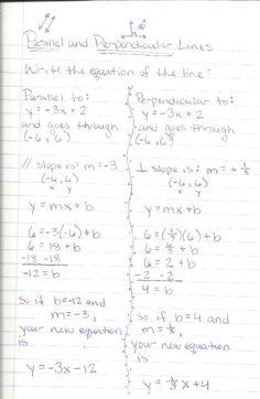 algebraic equations chart algebra 1 review for graphing linear equations test algebra. Black Bedroom Furniture Sets. Home Design Ideas