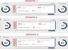rank Your Site with 3 DA 95 Contextual Authority Backlinks by bomany