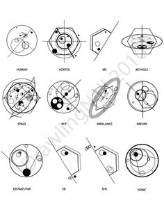 {Words in Gallifreyan}