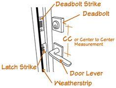 Door Parts Building Diagrams Pinterest Hardware Of