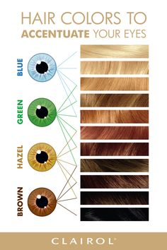 Ever wonder which hair color is best for accentuating your eyes? This chart will help you pick the best hair color for you to make your eyes really POP! Hair Colors For Blue Eyes, Red Hair Color, Cool Hair Color, Hair Colours, Blonde Hair With Highlights, Brown Blonde Hair, Brunette Hair, Blonde Honey, Medium Blonde