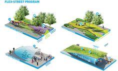 Flex-Street Program | Salt Lake City | ATLAS Lab